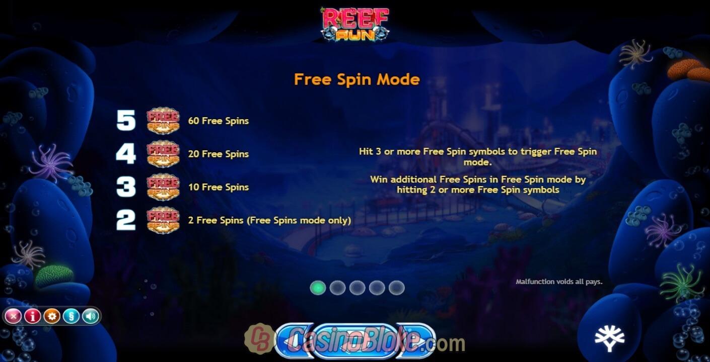 Poker wiki Reef konung