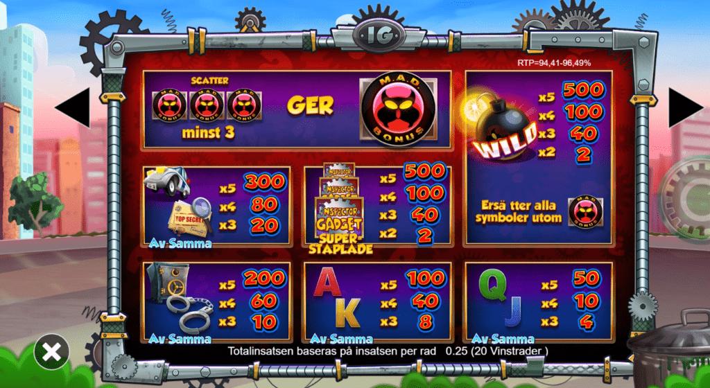 Spelautomater från TV 36153