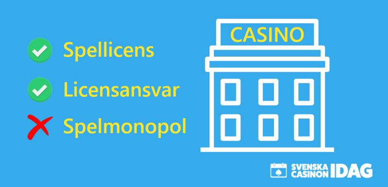 Casinon byter välkomstbonus Alla shangri
