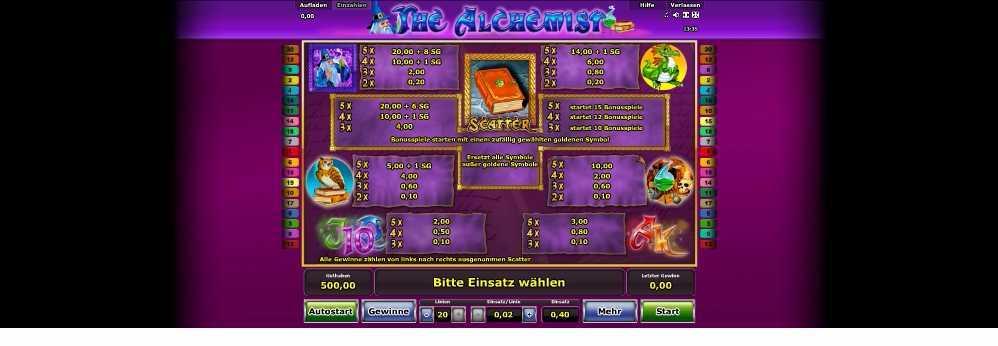 Spelautomat 3D grafik aktörer