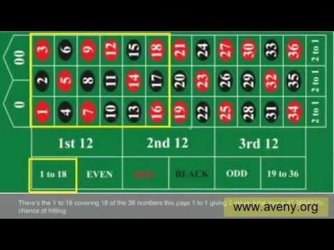 Lotto statistik en kvinna 39912