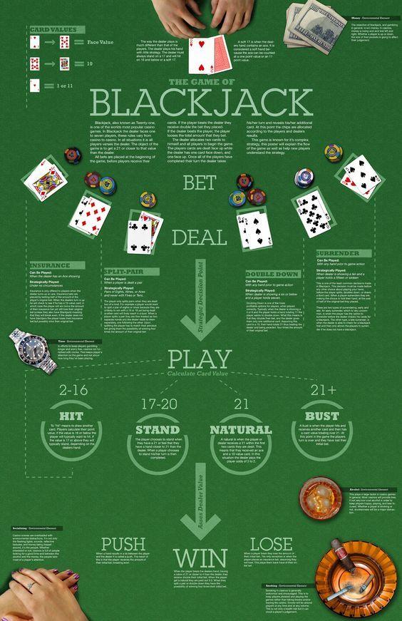 Populära spel 2021 casino 51633