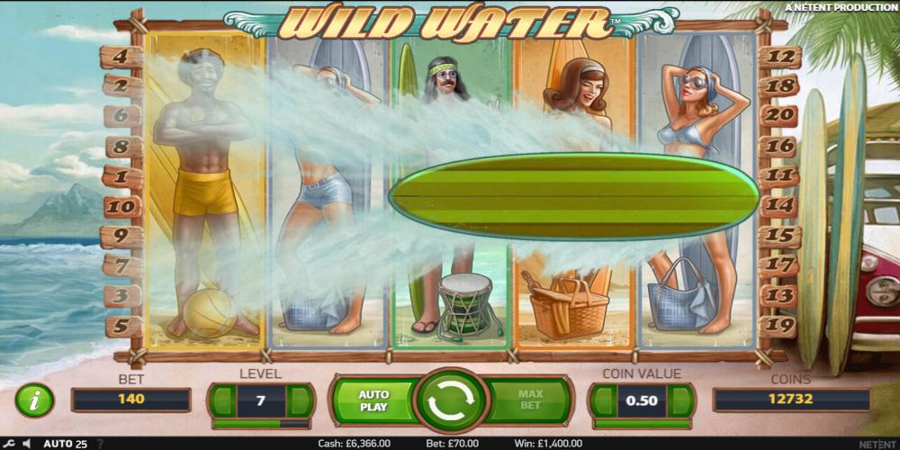 Statistik online casino Wild fraserna