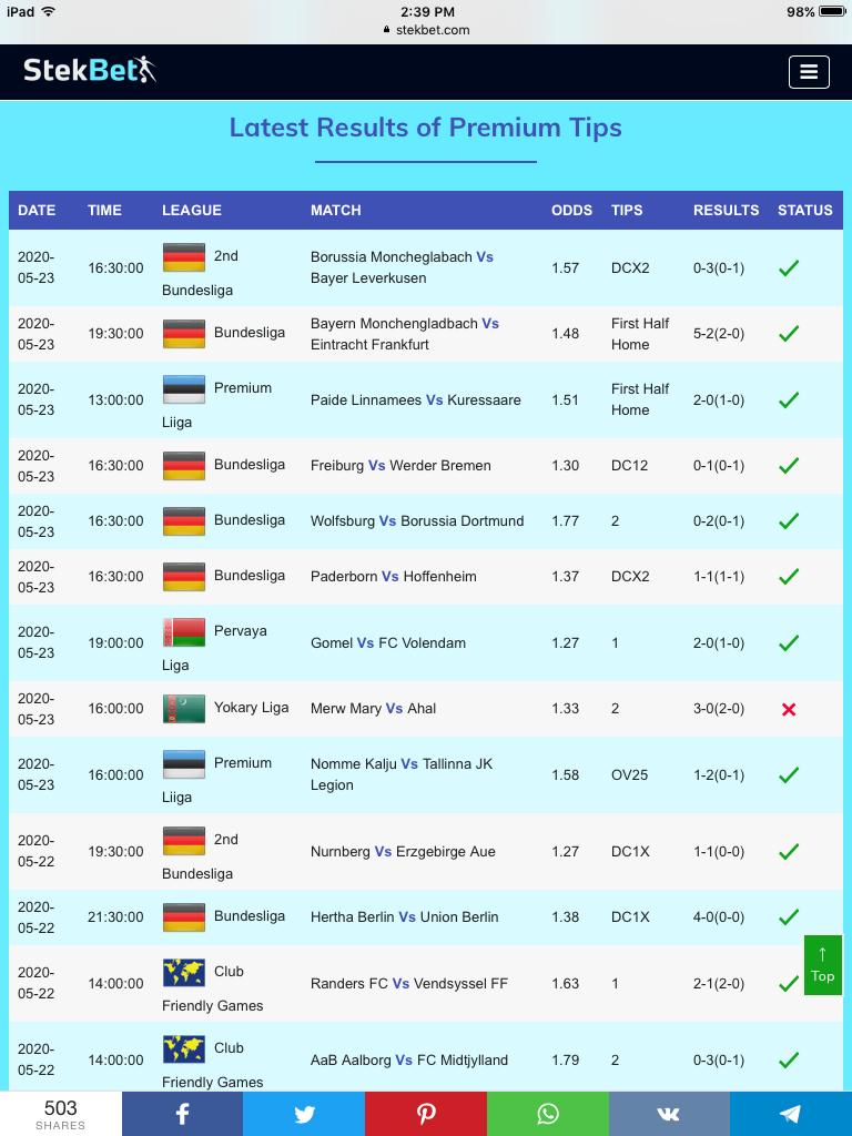 Football betting 63587