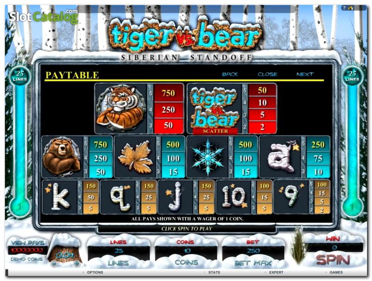Mest berømte kasinoene 13466