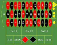 Roulette system svart 51954