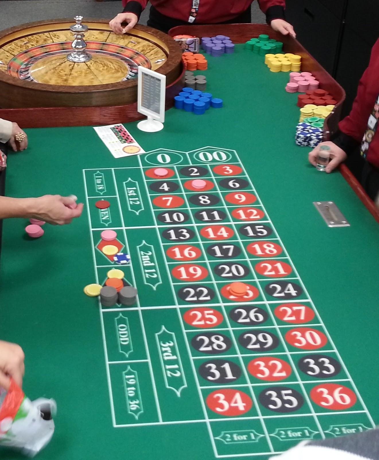 Välkomstbonus casino roulette Rules 17155